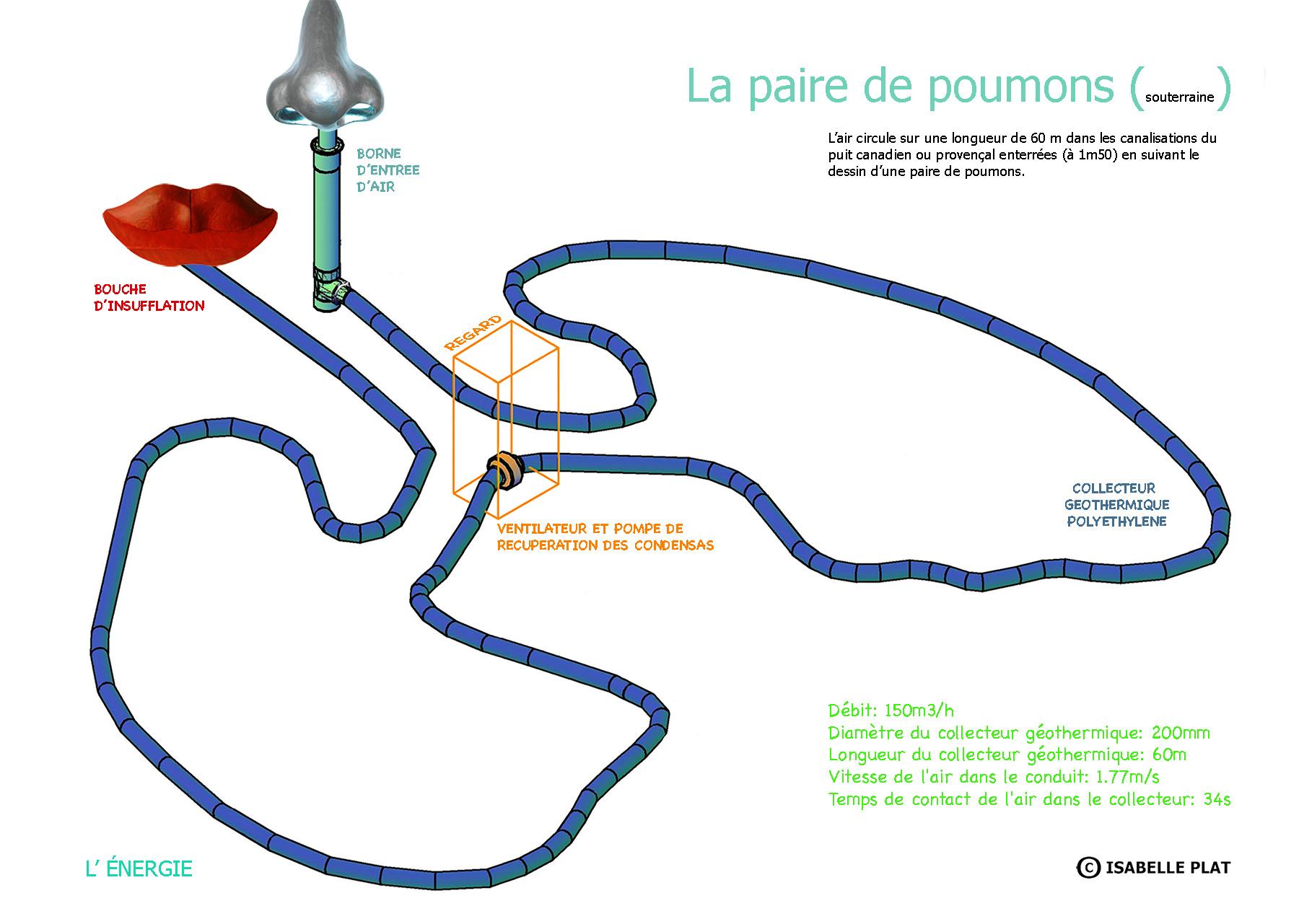 4-ISABELLE-PLAT-Fontaine-à-Air-copie2